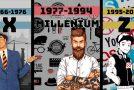 Trešais raidejums par latgalīšu Millenium paaudzi diasporā